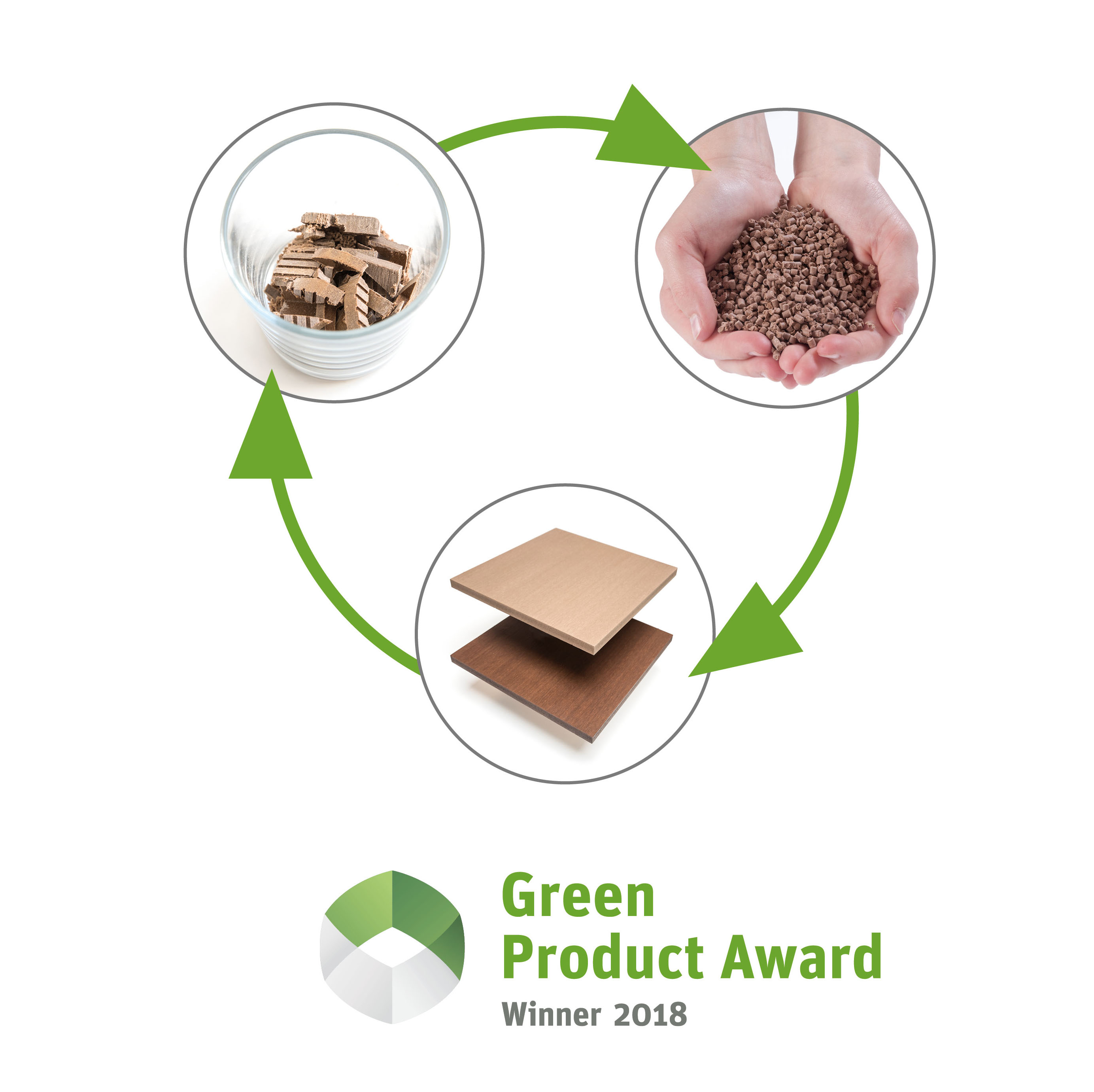 GreenProductAward2018 RecyclingPlatte Kopie